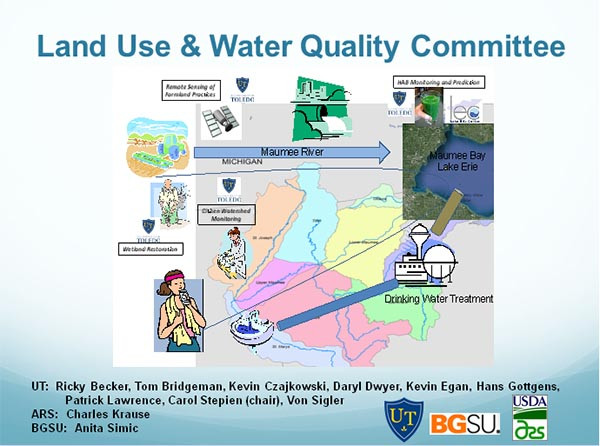 Land Use & Water Quality Committee Presentation