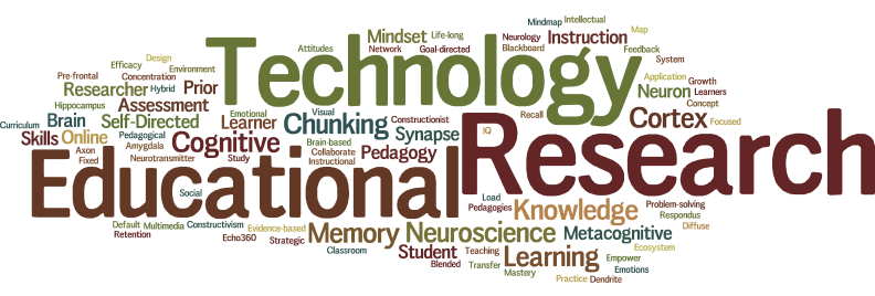 Educational Technology Research
