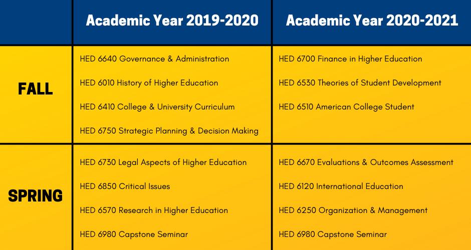 2019-2021 Schedule