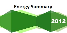 Energy Summary 2012
