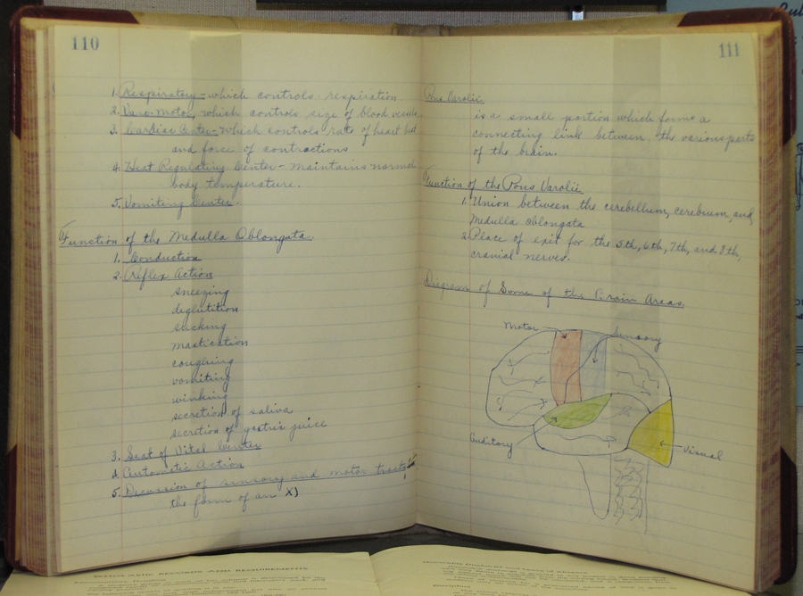 Medicine on the Maumee: Archival Collections