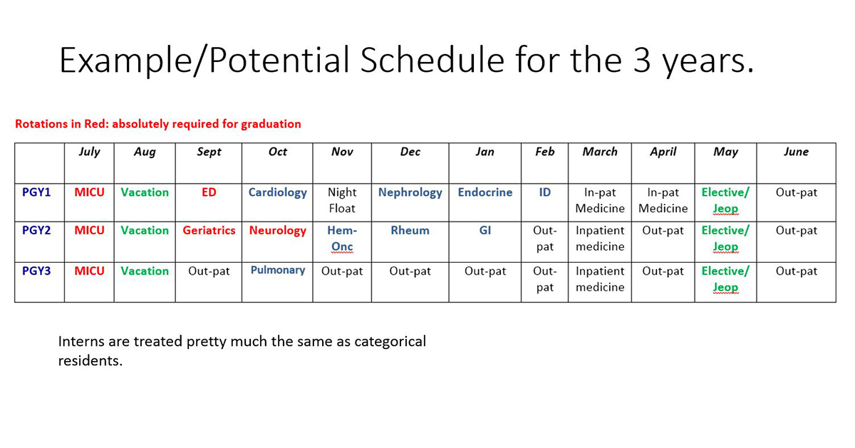 Primary Care Example Schedule