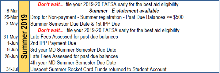Summer 2019 Important Dates
